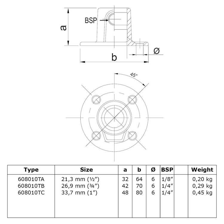 Doos Ronde voetplaat met doorloop-A / 21,3 mm