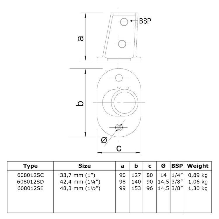 Buiskoppeling Ovale voetplaat variabele hoek van 0° - 11°